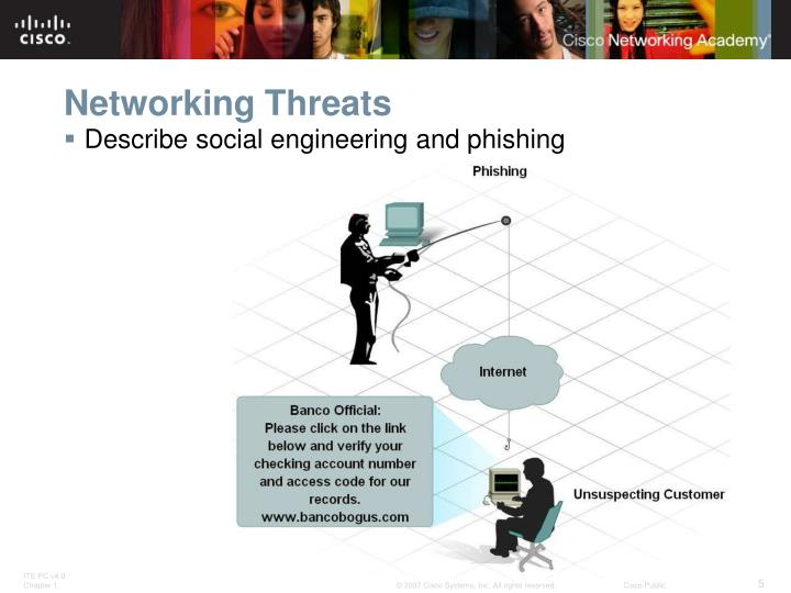 Networking Threats