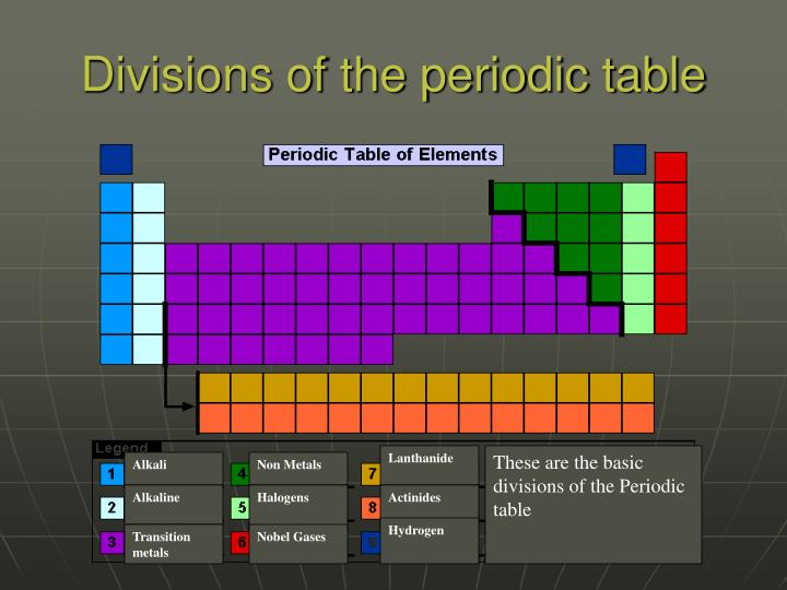 Ppt periodic table of elements powerpoint presentation id5538429 divisions of the periodic table urtaz Image collections