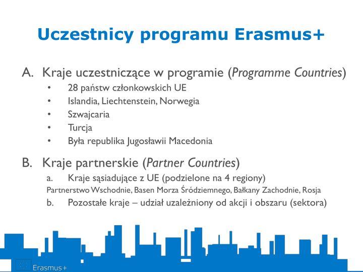 Uczestnicy programu Erasmus+