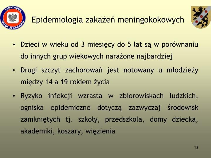 Epidemiologia zakażeń meningokokowych
