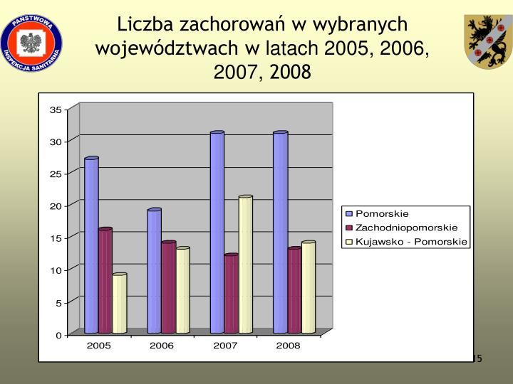 Liczba zachorowań w wybranych województwach w