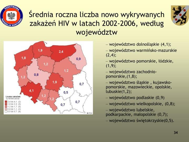 Średnia roczna liczba nowo wykrywanych zakażeń HIV w latach 2002-2006, według województw
