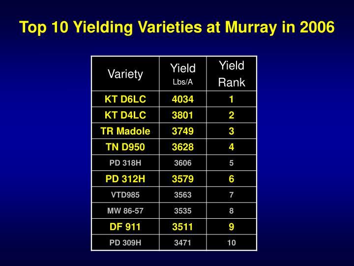 Top 10 Yielding Varieties at Murray in 2006