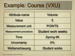 example course vxu