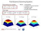 fluid dynamics governing equations