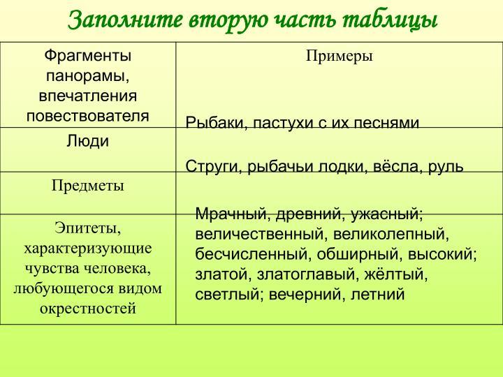 Заполните вторую часть таблицы