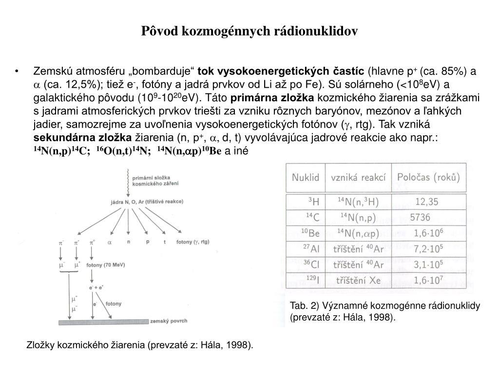 rádiometrické datovania laboratórne aktivity