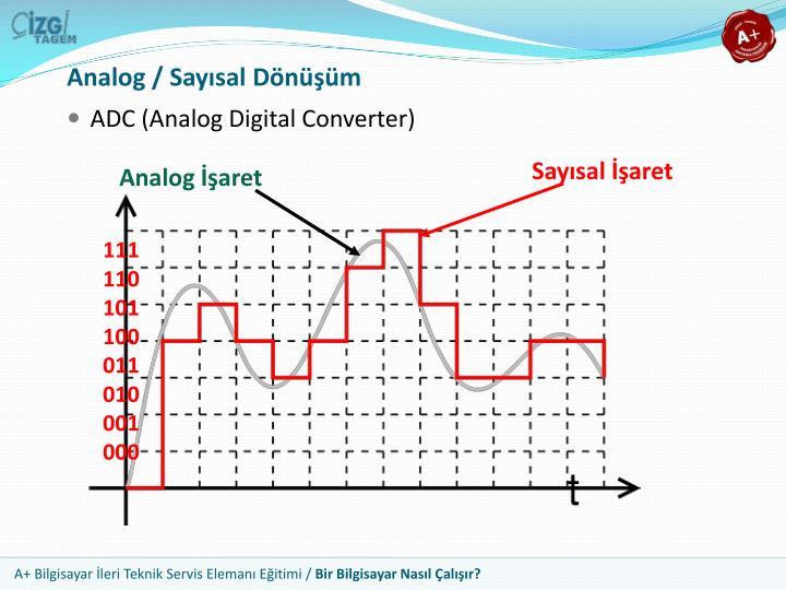 Analog / Sayısal Dönüşüm