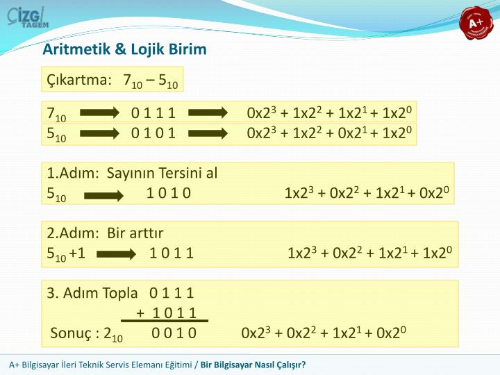 Aritmetik & Lojik Birim