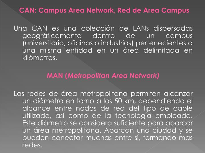 CAN: Campus