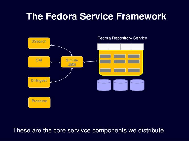 The Fedora Service Framework