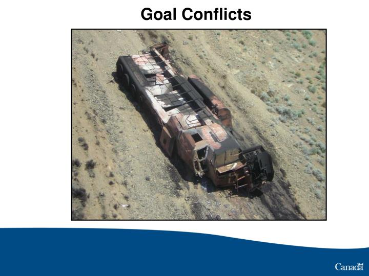 Goal Conflicts