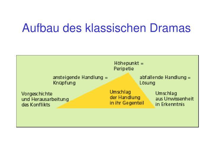Aufbau des klassischen Dramas
