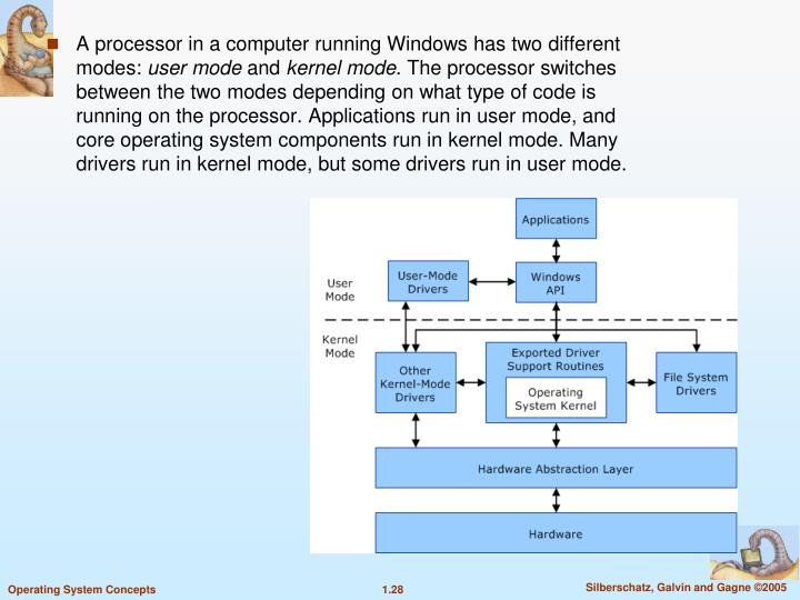 A processor in a computer running Windows has two different modes: