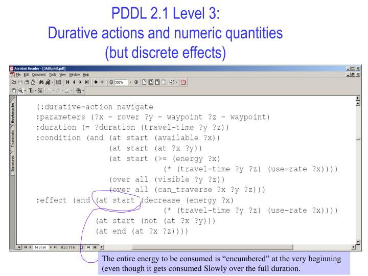 PDDL 2.1 Level 3:
