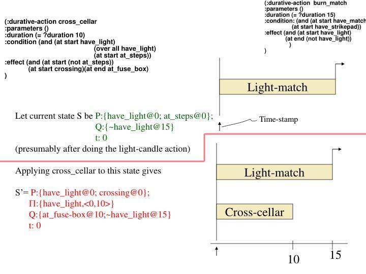 Light-match
