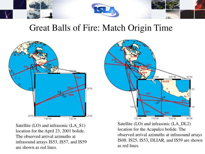 Great Balls of Fire: Match Origin Time