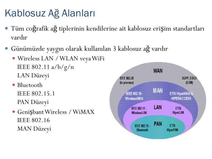 Kablosuz Ağ Alanları