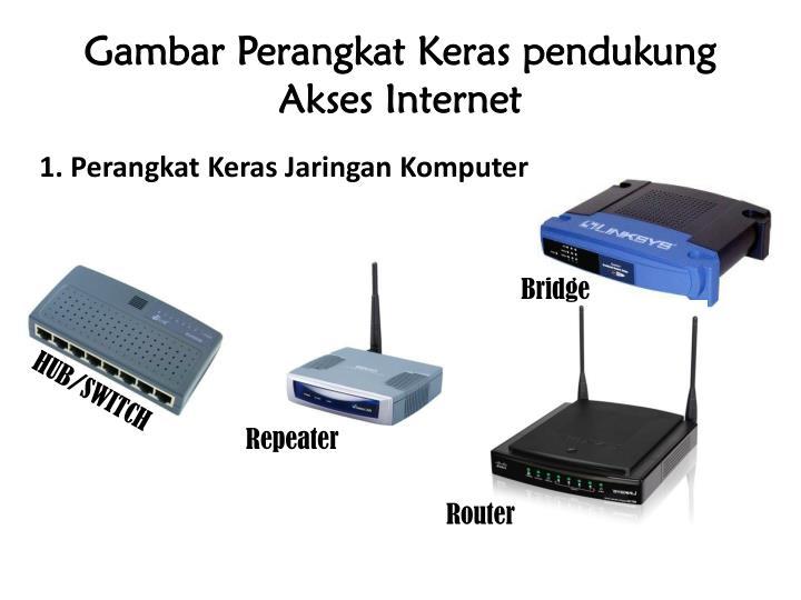 Ppt Perangkat Keras Akses Internet Powerpoint Presentation Id