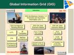 global information grid gig
