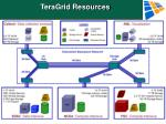 teragrid resources