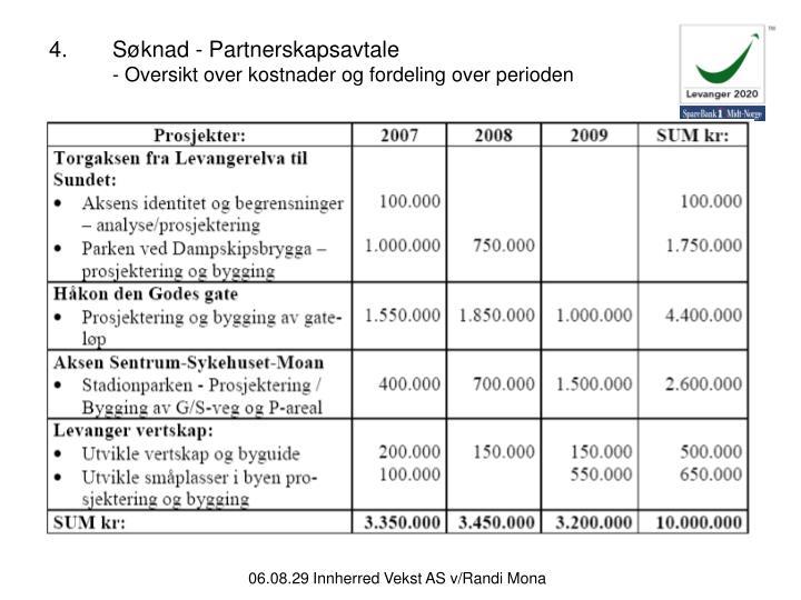 4.Søknad - Partnerskapsavtale