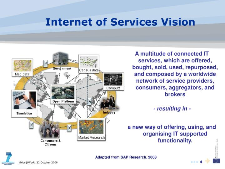 Internet of Services Vision