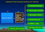 langkah penyusunan bahan ajr tematik