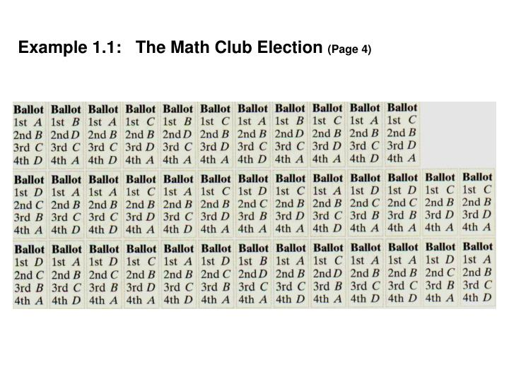Example 1.1:   The Math Club Election