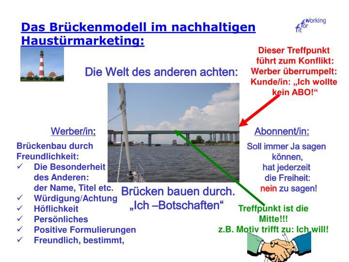 Das Brückenmodell im nachhaltigen Haustürmarketing: