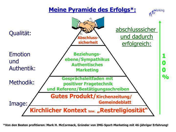 Meine Pyramide des Erfolgs*: