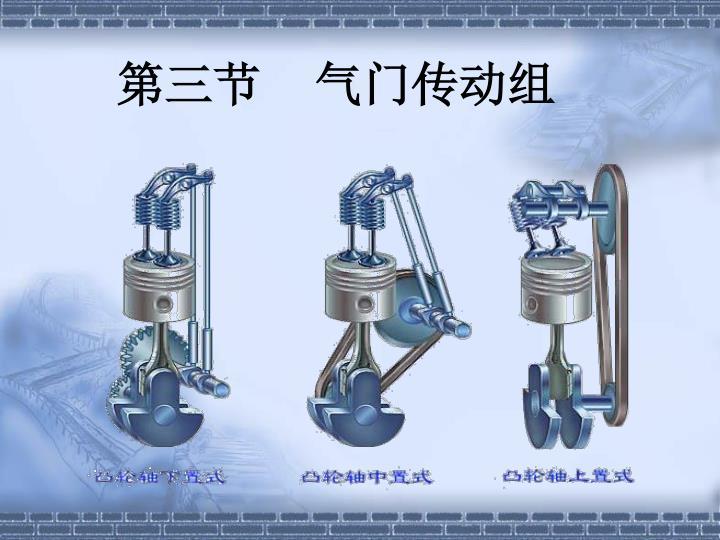 第三节    气门传动组