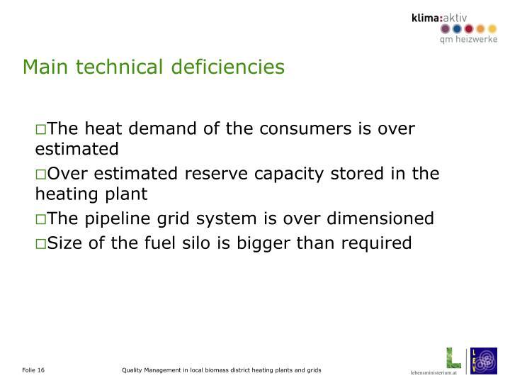 Main technical deficiencies