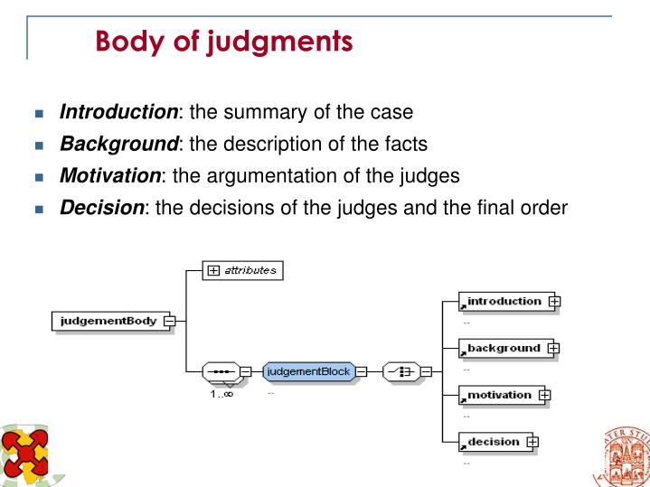 Body of judgments