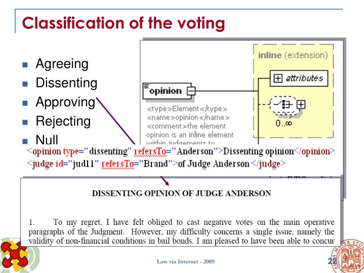 Classification of the voting