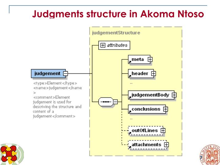 Judgments structure in Akoma Ntoso