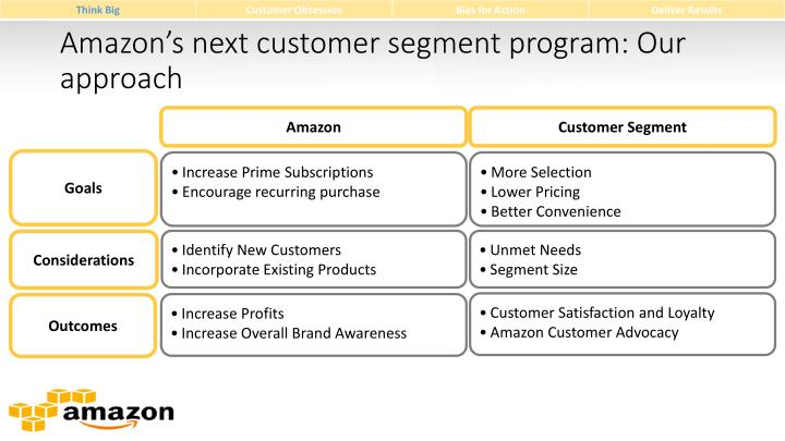 Amazon s next customer segment program our approach