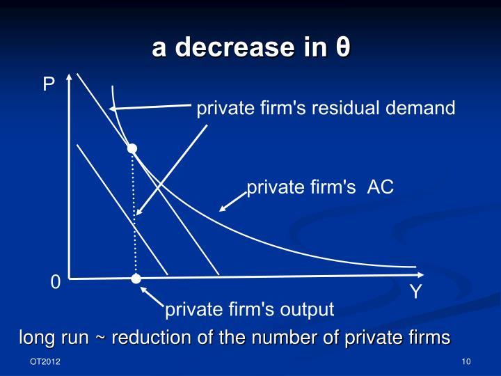 a decrease in θ