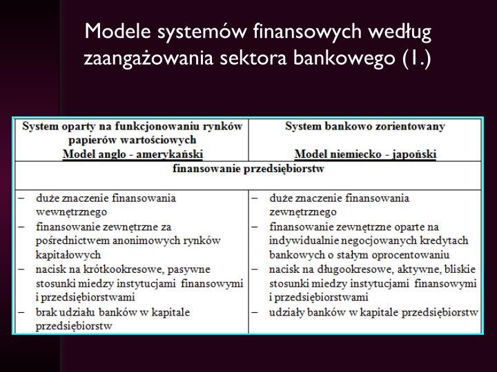 Modele systemów finansowych według zaangażowania sektora bankowego (1.)
