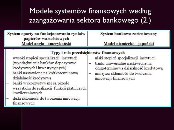Modele systemów finansowych według zaangażowania sektora bankowego (2.)