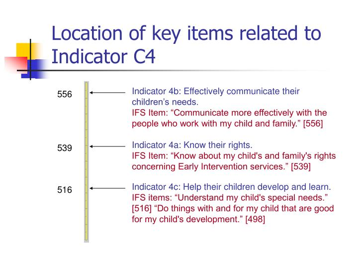 Location of key items related to Indicator C4