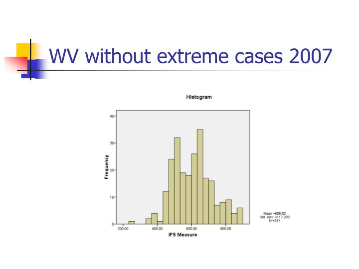 WV without extreme cases 2007
