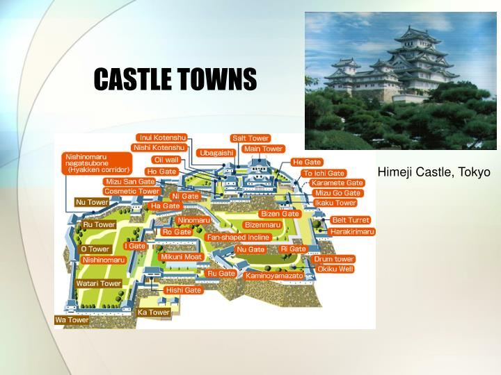 CASTLE TOWNS