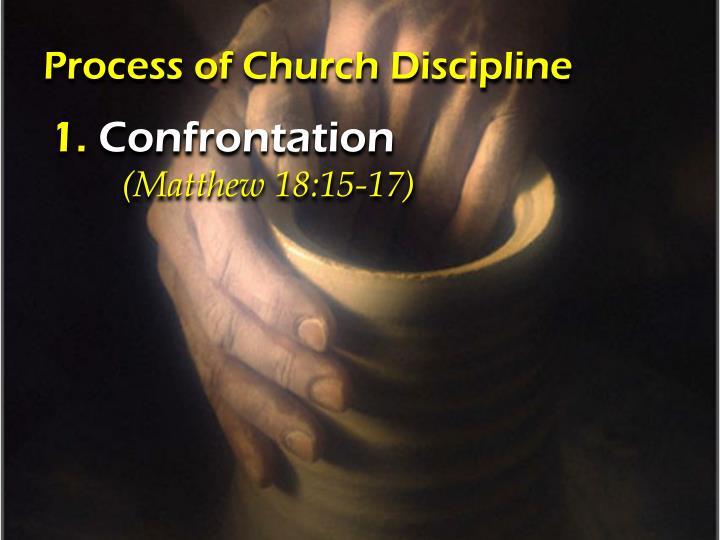 Process of Church Discipline