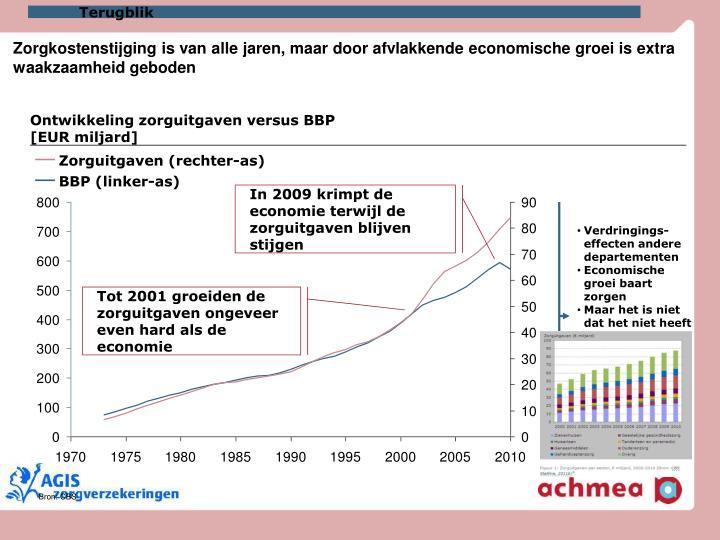 Zorgkostenstijging is van alle jaren, maar door afvlakkende economische groei is extra waakzaamheid geboden