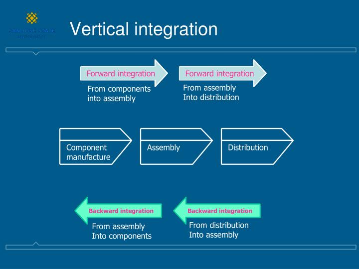 backward vertical integration in pulp and Vertical integration is a risky strategy—complex, expensive, and hard to reverse yet some companies jump into it without an adequate analysis of the risks this article develops a framework to help managers decide when it is useful to vertically integrate and when it is not it examines four common.