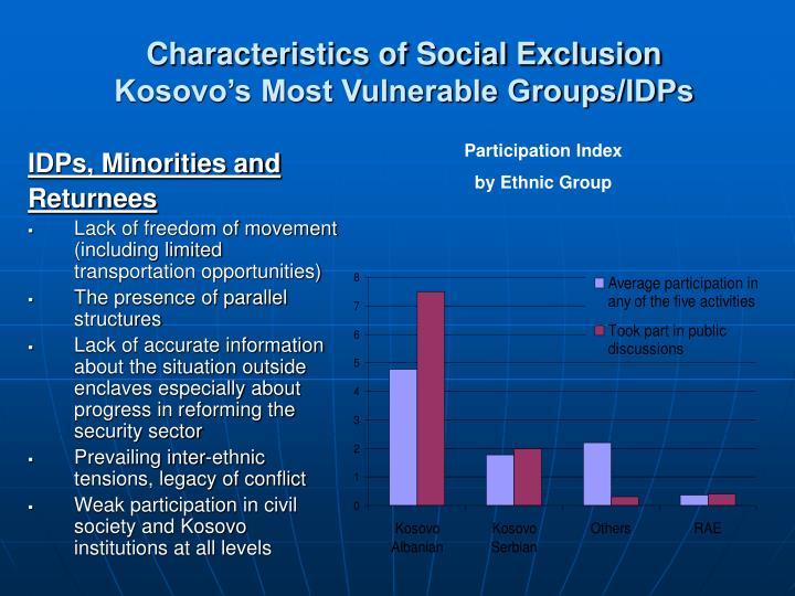 IDPs, Minorities and