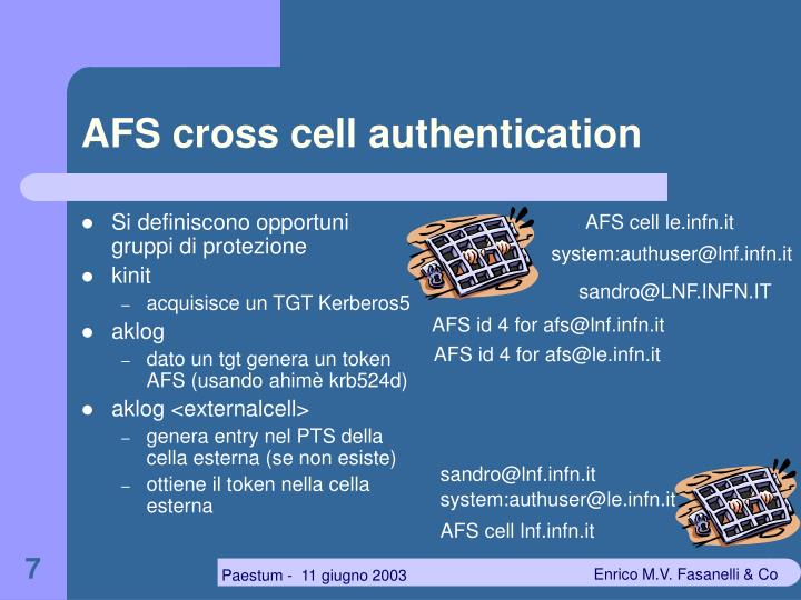 AFS cross cell authentication