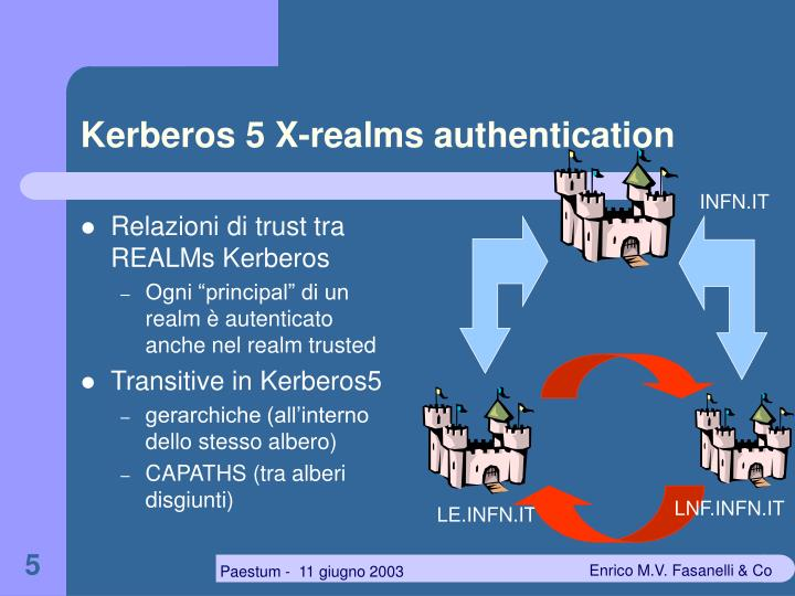 Kerberos 5 X-realms authentication