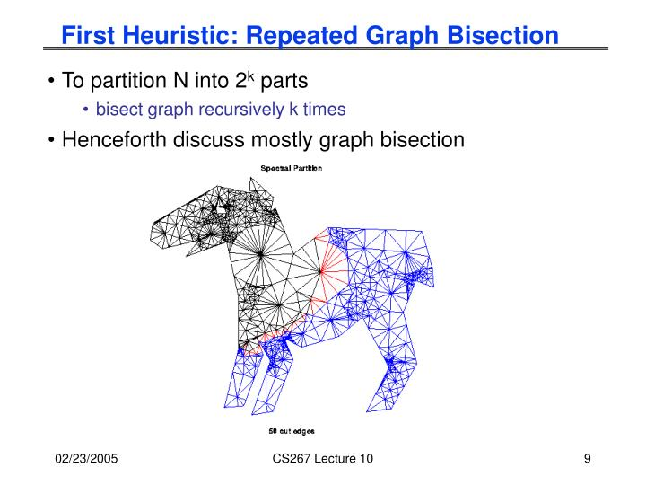 First Heuristic: Repeated Graph Bisection